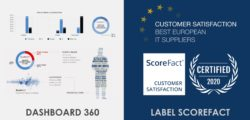 ScoreFact Certification